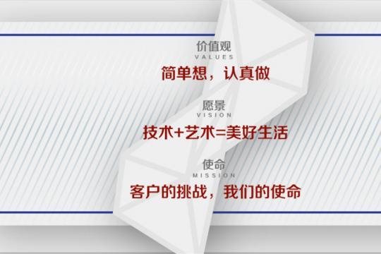 Shenzhen LAMBDA Technology Co., Ltd.